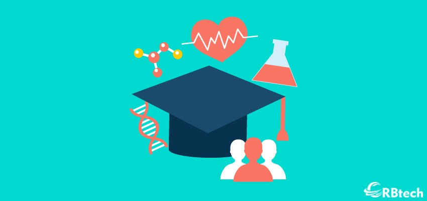 Clinical Research Associate Degree Certification And Training In