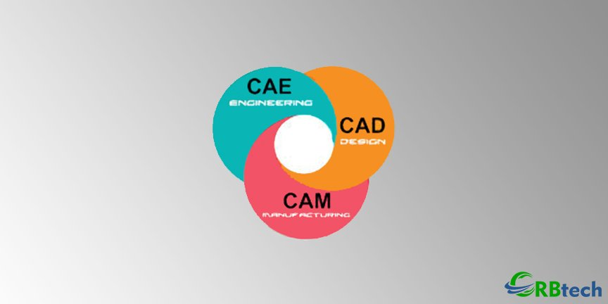 What Are The Future Trends in CAD CAE Training