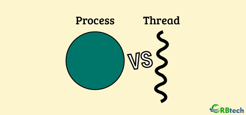Java Basics: Actual Difference Between A Thread & Process
