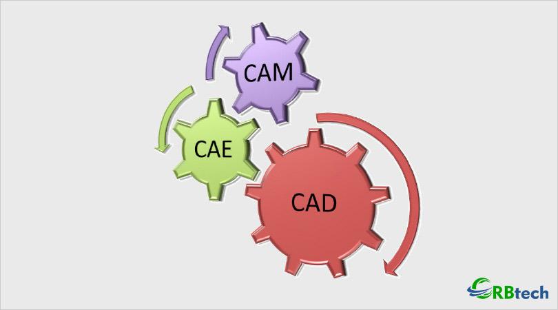 CAD CAM CAE Training Institute in Pune | Training Program