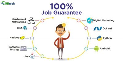 IT training and placement institute